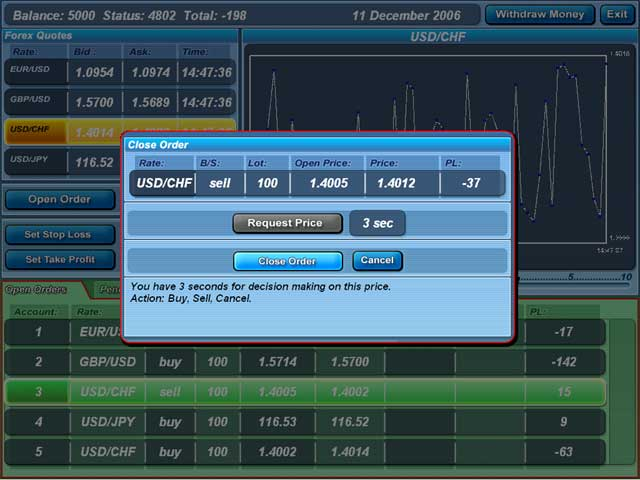 Forex: Learn to Trade Free PC Game Screenshot